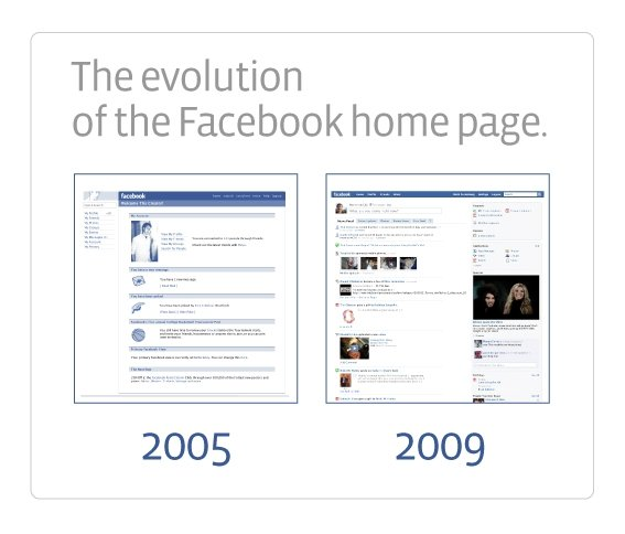 Facebook Layouts Over the Years WEB DESIGN PORTO DESIGN